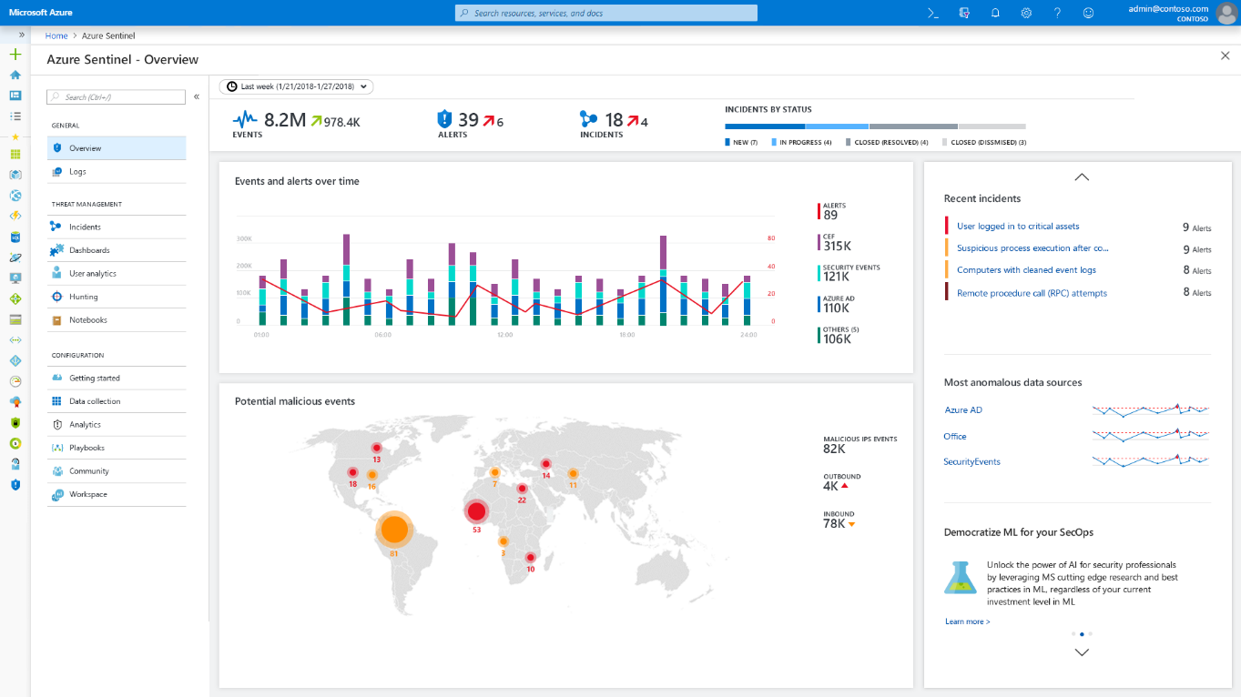 Microsoft Azure Sentinel – интеллектуальная аналитика безопасности для компании