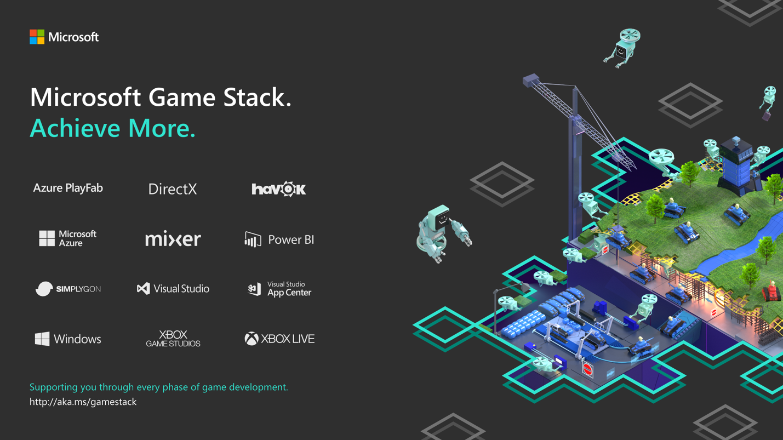 Новинка: Microsoft Game Stack