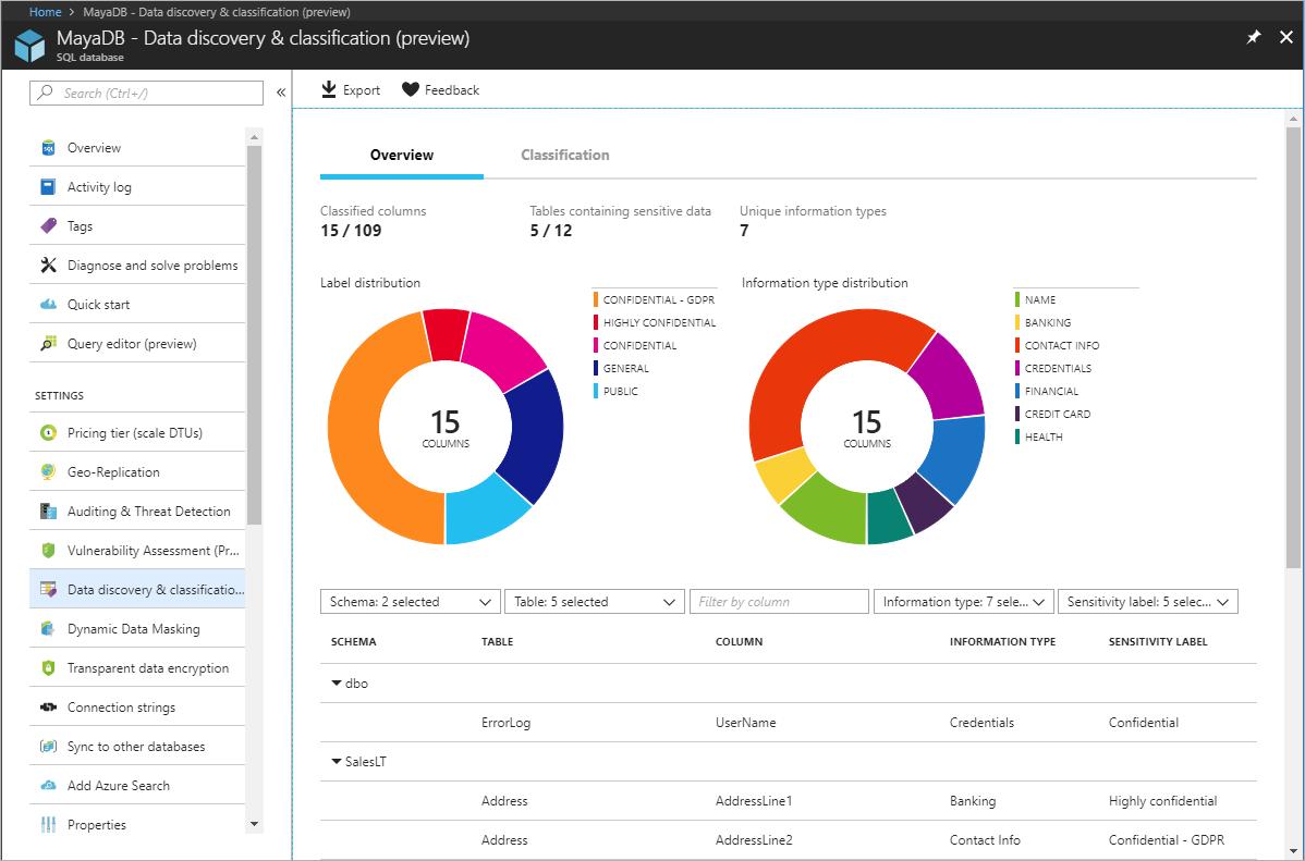 Data Discovery & Classification для хранилища данных SQL Azure в публичном просмотре