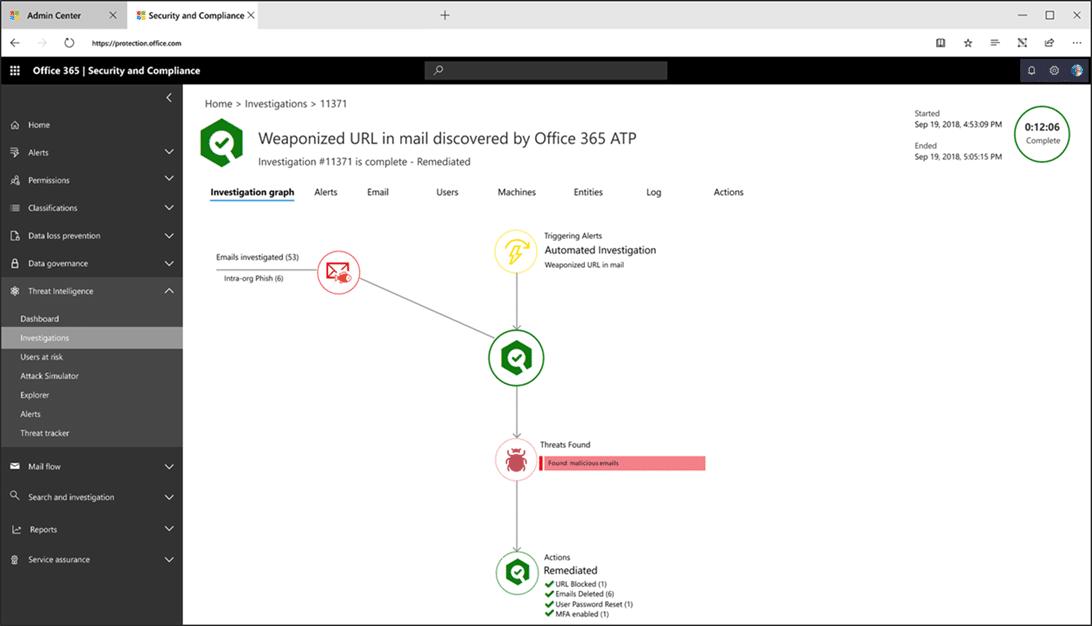 Новые возможности для Microsoft 365 Government