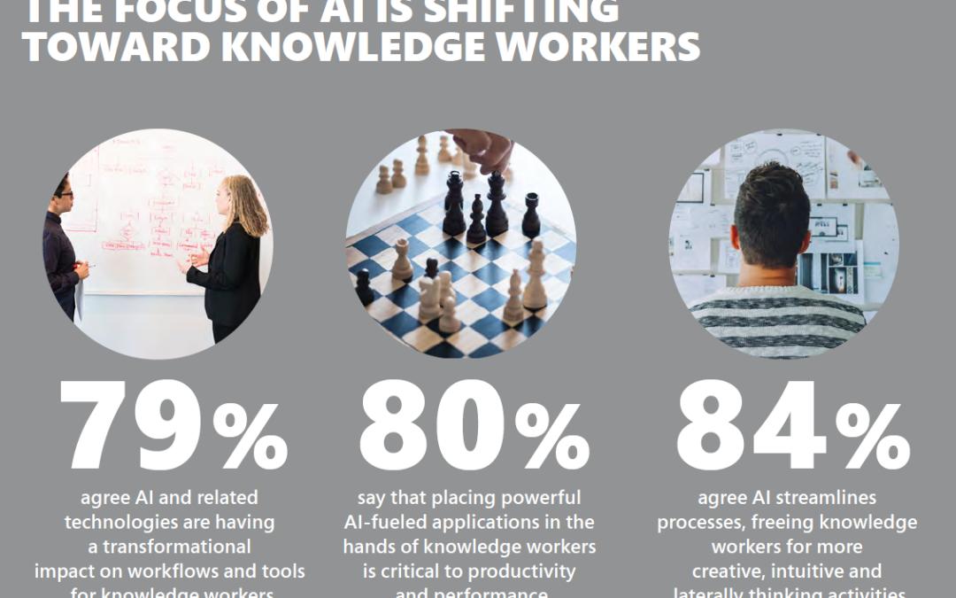 Исследования показали, как ИИ влияет на производительность работы
