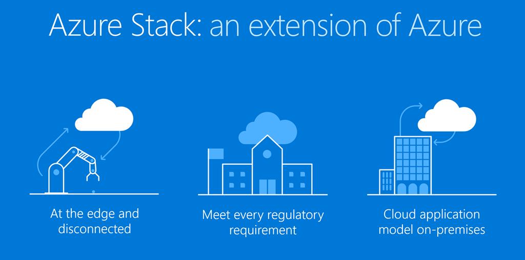 Использование гибридной стратегии с помощью инноваций Microsoft