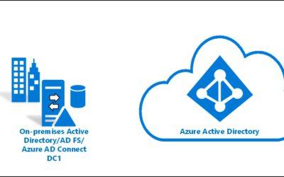 Новые функции Azure Active Directory помогут вам обойтись без паролей