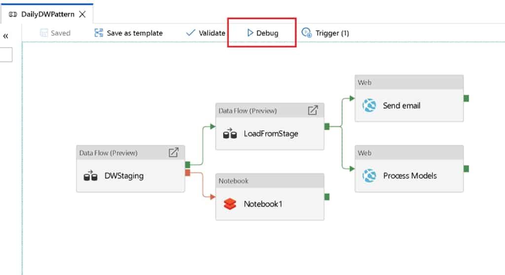 Сервис Azure Data Factory Mapping Data Flows теперь общедоступен