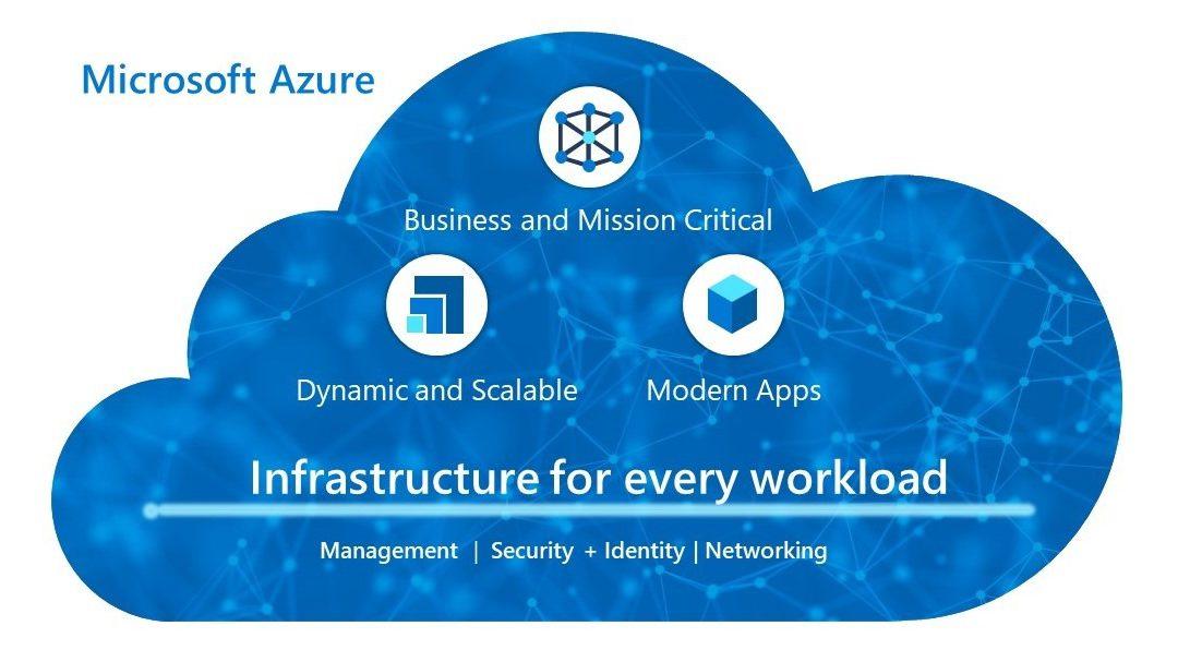 Инфраструктура Azure в качестве услуги (IaaS) для каждой рабочей нагрузки
