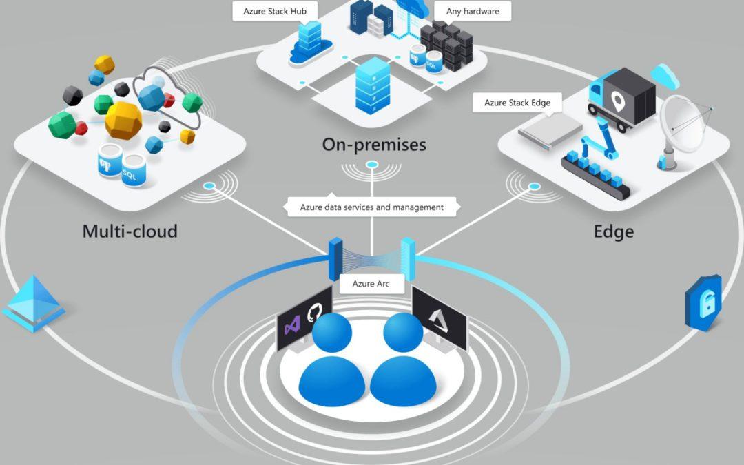 Расширение возможностей партнерства с инновациями Azure