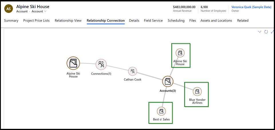 Визуализируйте взаимодействие и соединения в Dynamics 365 CRM/Power Apps с помощью новейших функций в Map My Relationships! 3