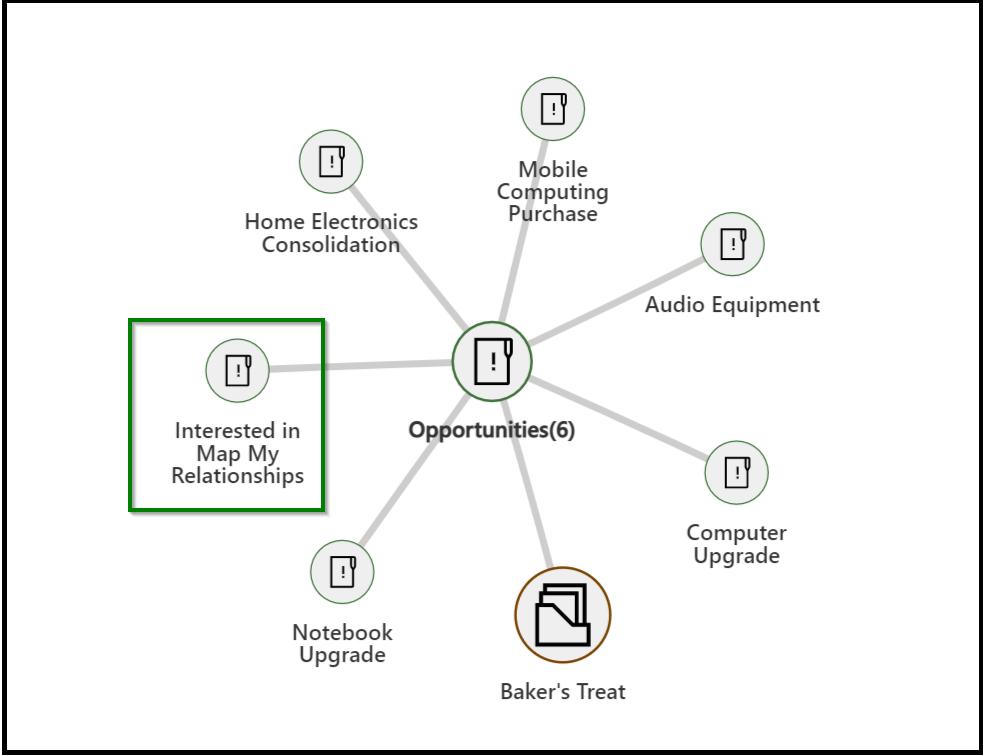 Визуализируйте взаимодействие и соединения в Dynamics 365 CRM/Power Apps с помощью новейших функций в Map My Relationships!