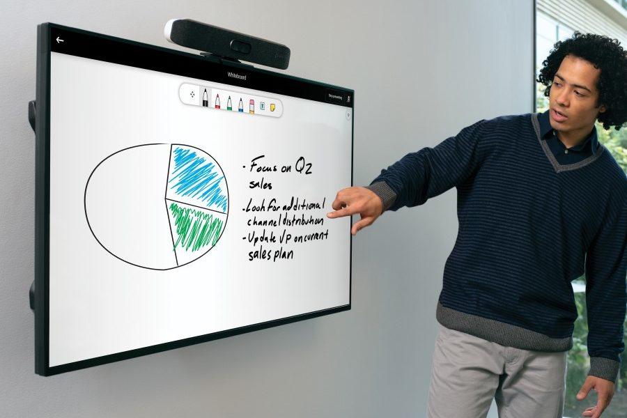 Как использовать приложения Office с Microsoft Teams для совместной работы и творчества в нынешних реалиях
