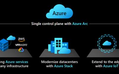 Переходите на гибридные и мультиоблачные решения с помощью новых возможностей Azure Arc