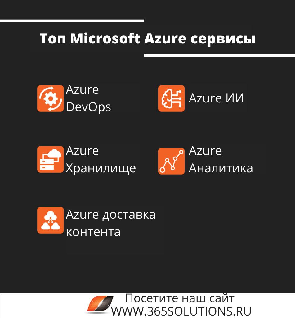 Топ-5 лучших сервисов Microsoft Azure  5